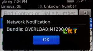 glo overload