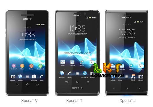Uk Used Phones: Price-List Of All Sony Xperia Phones