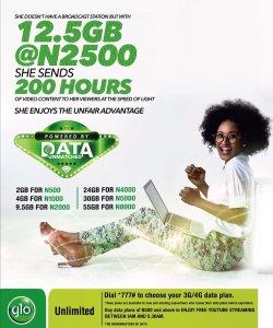 New Glo Data Plans: Get 2GB For N500 Up To 180GB For N20,000 -