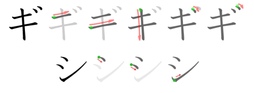 Diagram showing how to write gitsu in Japanese