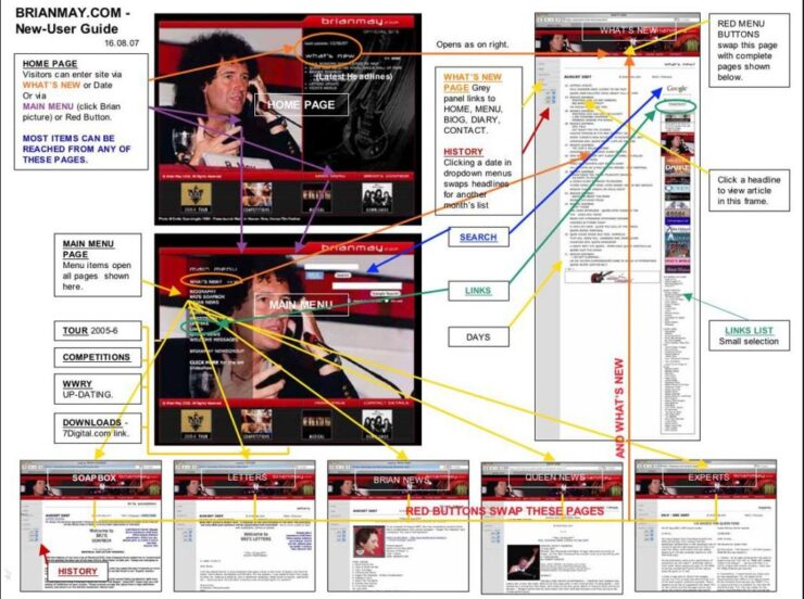 A guide to using Brian May's website which needs a guide itself