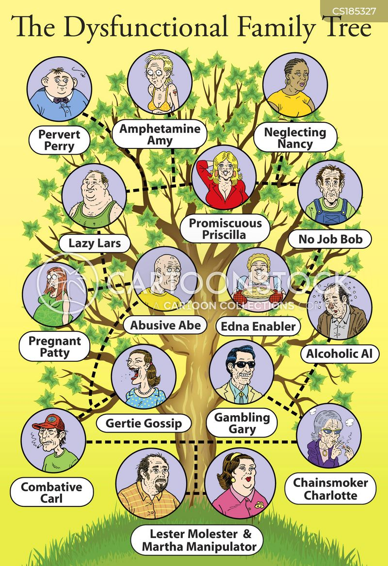 Family Tree Cartoons And Comics Funny Pictures From