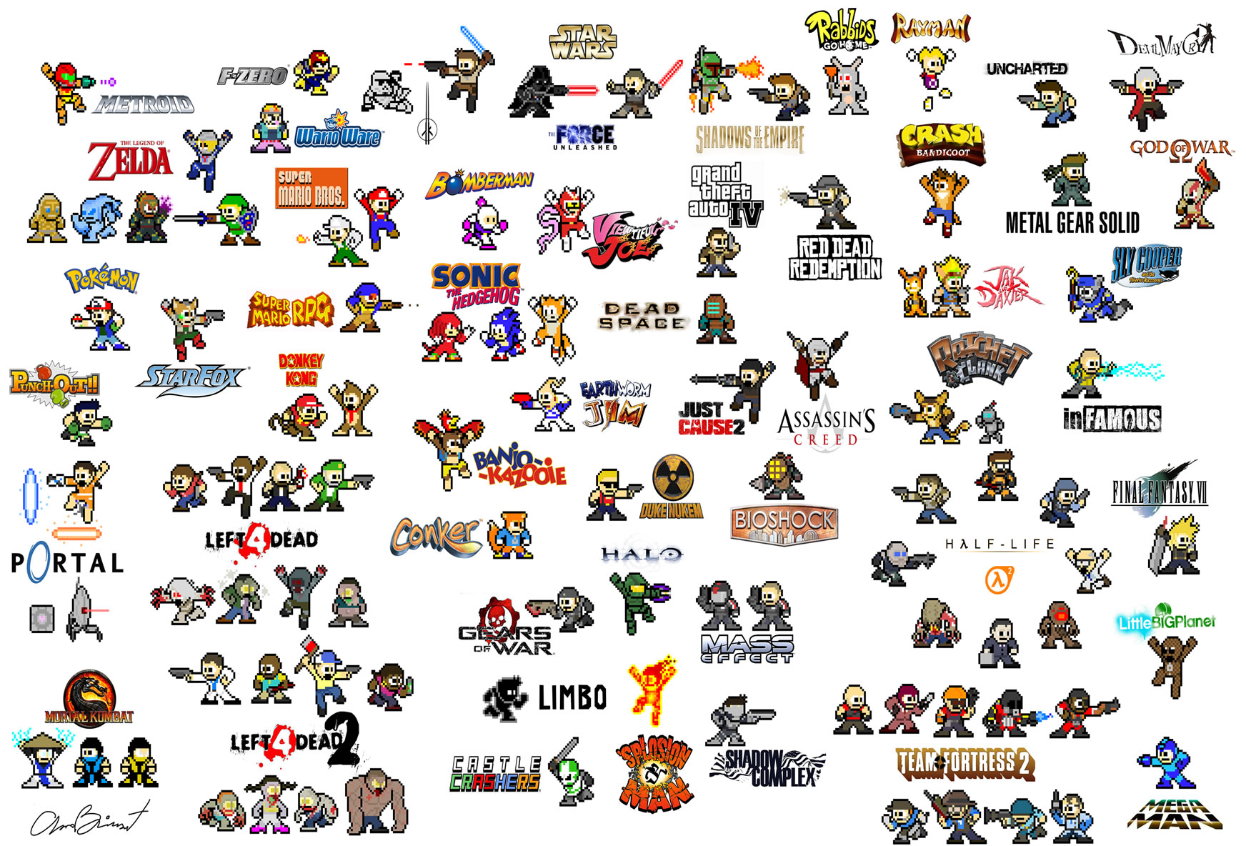 Classic Megaman Style Pixel Video Game Art Featuring