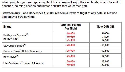 Mexico Reward Nights Points Discount
