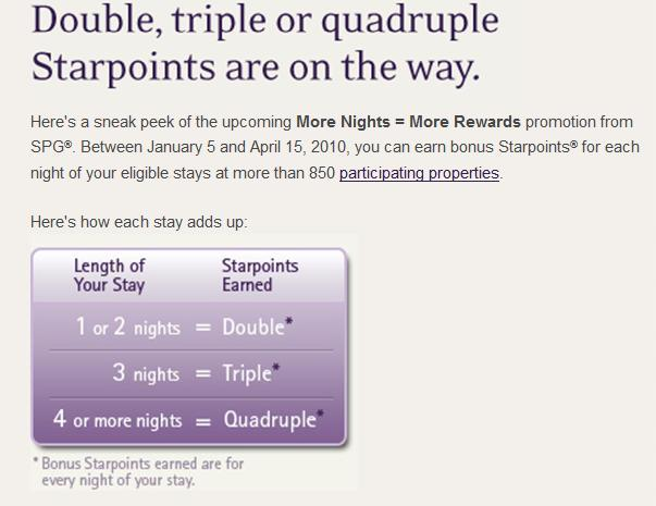SPG 2010Q1 More Nights = More Rewards promotion