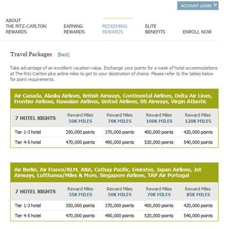 RitzCarlton Rewards Hotel Air Travel Package Analysis Loyalty - Travel packages to france