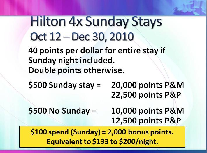 hilton hhonors case study