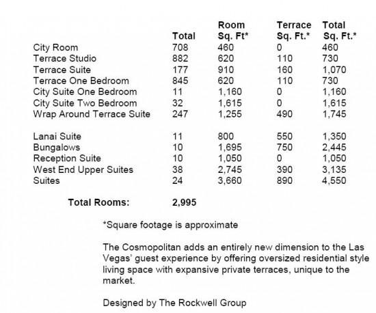 Cosmo 2 Bedroom City Suite cosmopolitan two bedroom city suite | centerfordemocracy