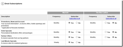 Marriott email preferences