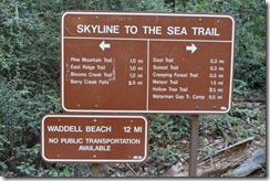 BBSP-Skyline trail sign