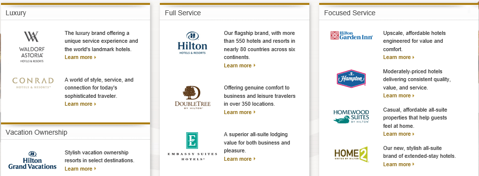 value chain analysis of hilton hotels For example, a supply chain management system can incorporate an  hilton  hotels uses a customer information system with detailed data about active guests .