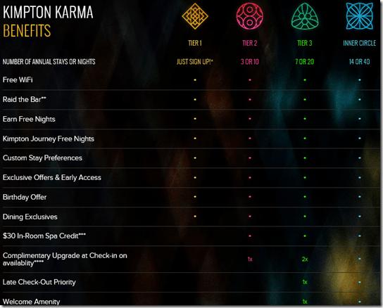 Kimpton Karma Benefits-1