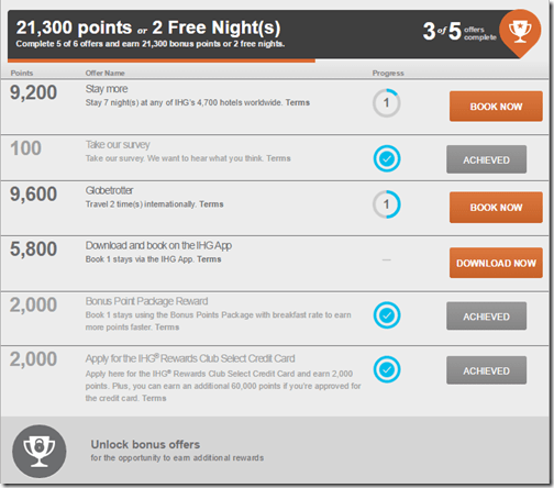 IHG Into the Nights tracker