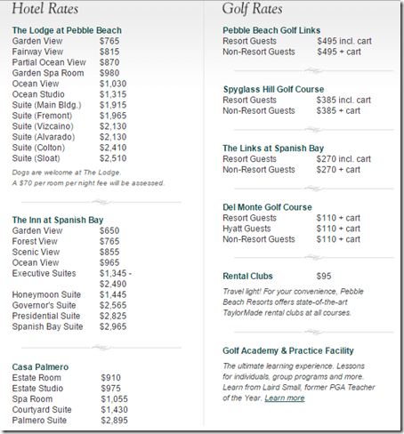 Pebble Beach rates