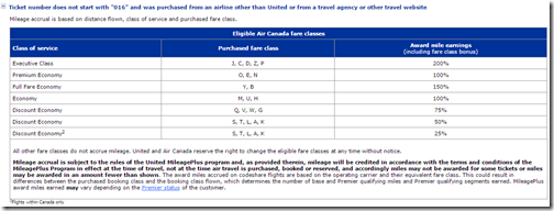 United Mileage Plus earning rules Air Canada