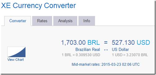 XE 1703 BRL $527