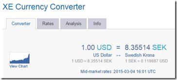 xe USD-SEK-3-4-15