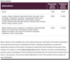 Qatar Globetrotter Bonus Qmiles