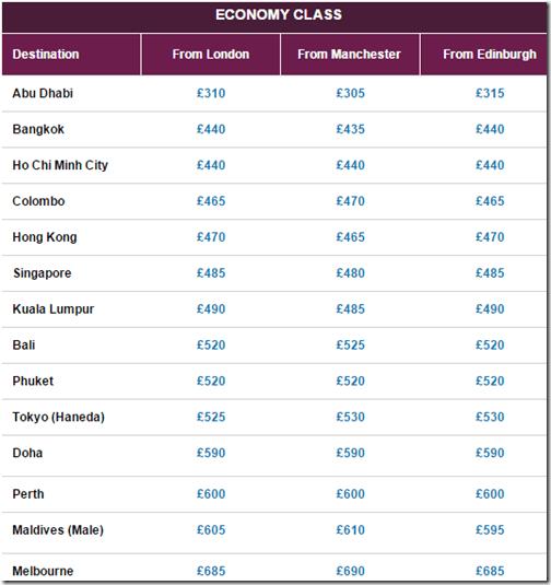 Qatar UK routes April global sale