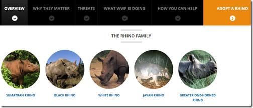 WWF rhino species