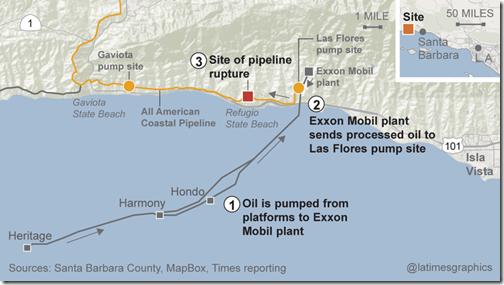 la-me-g-santa-barbara-coast-oil-spill-20150520