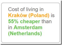 Expatistan Krakow-Amsterdam