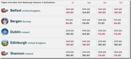 Norwegian SWF Stewart NY routes