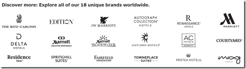 Marriott brands image