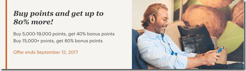 IHG buy points 80% bonus Sep12, 2017
