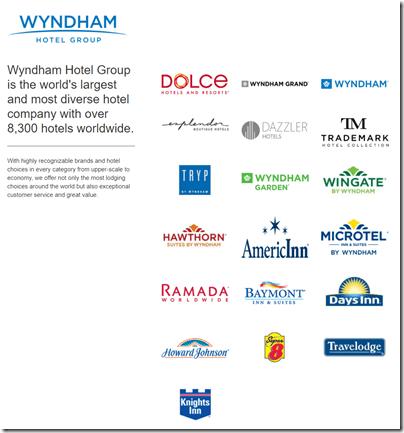 Wyndham brands AmericInn