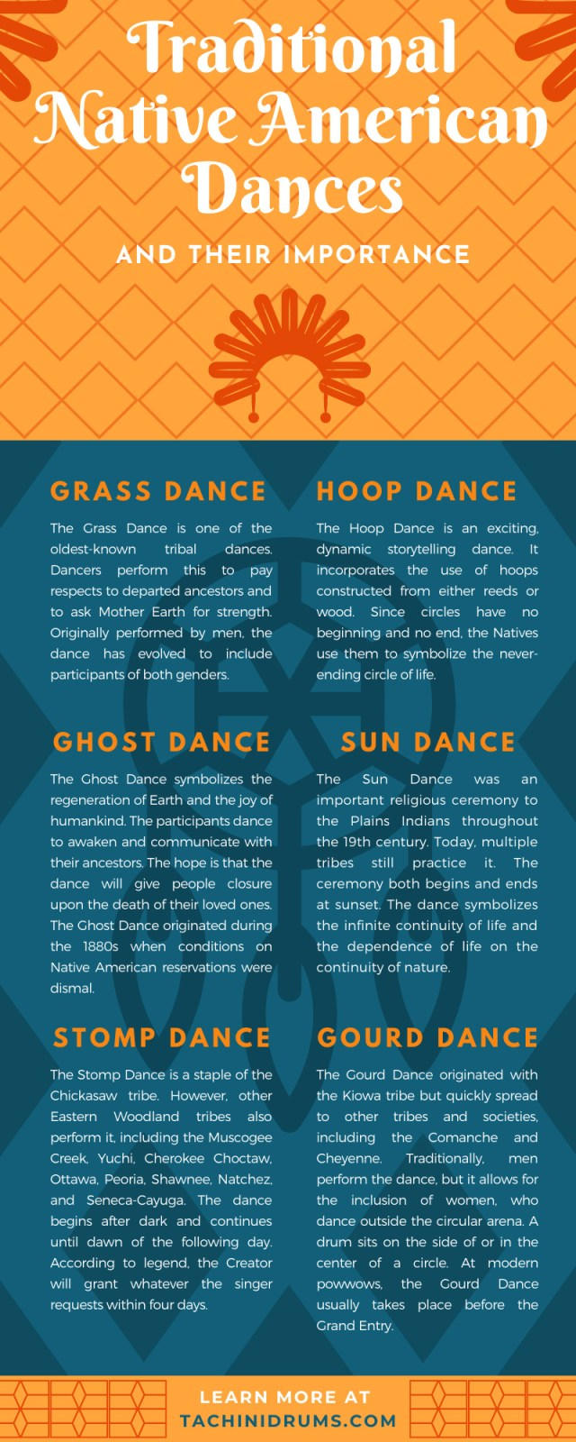 Traditional Native American Dances and Their Importance