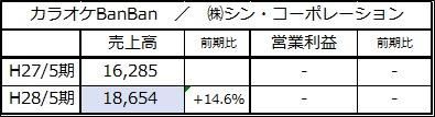 カラオケBANBAN シン・コーポレーション
