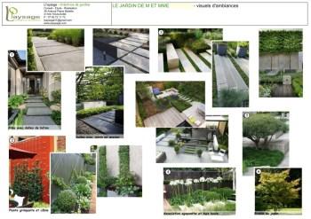 Jardin à labarthe Sur Lèze