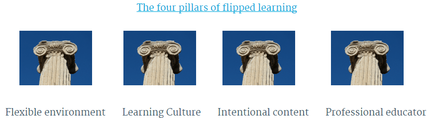 Use Learning Port to Flip your Classroom