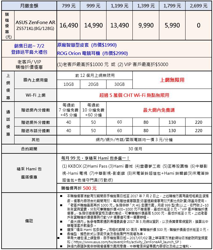 首款8GB RAM AR/VR手機ASUS ZenFone AR即日開賣,售價24990元