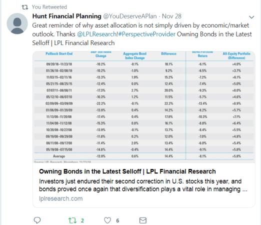 Hunt Financial Planning