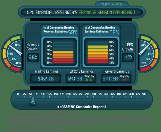 earnings-dashboard-1.22.19