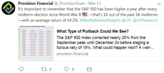 Provision Financial