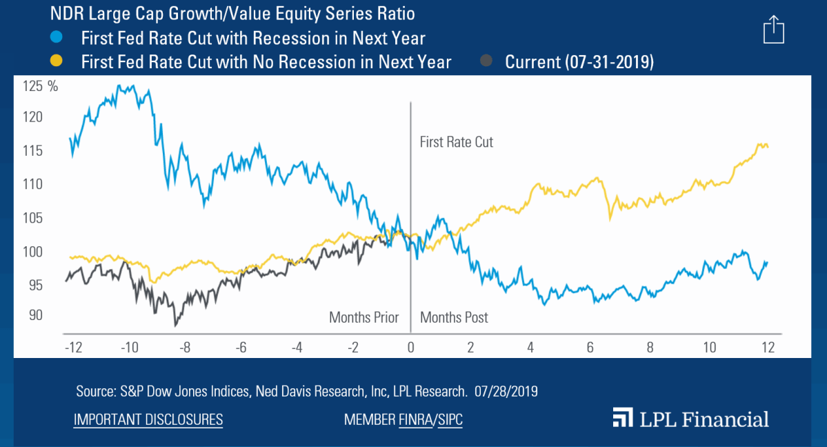 NDR Larg-Cap-Growth-Value-Equity-Series--Ratio