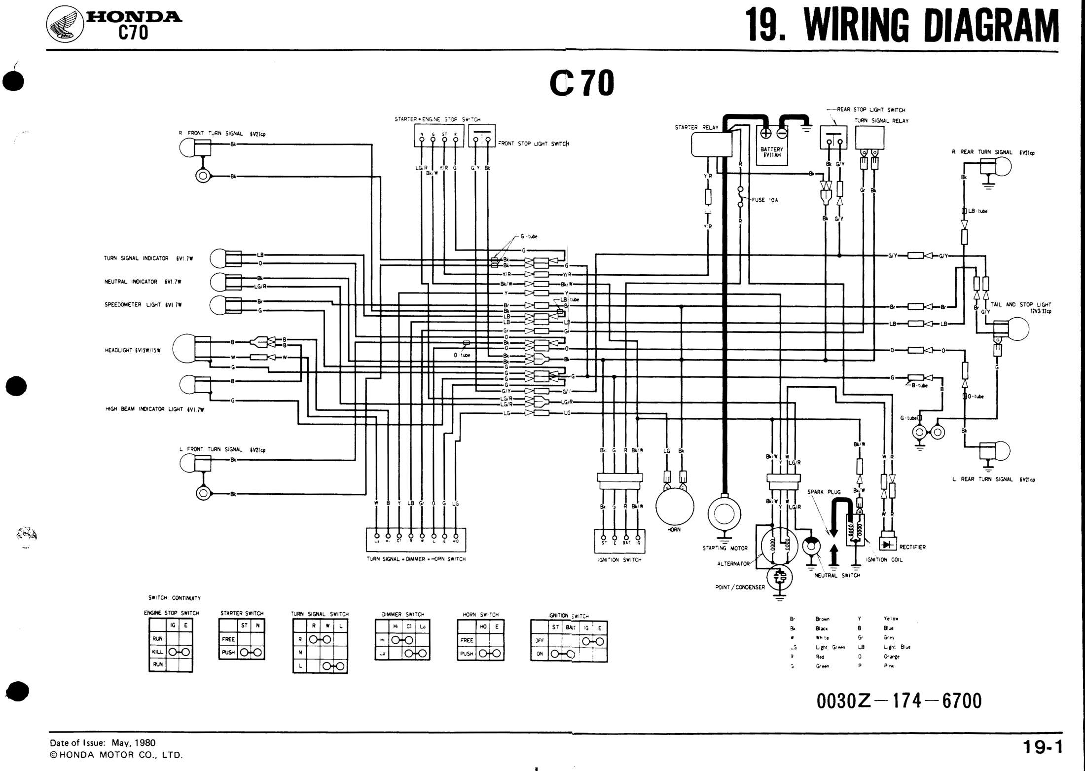 Free Diagram Wiring Diagram Honda C70 Full Version Hd Quality Honda C70 Ilwiring Bandb Veneto It