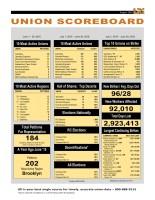 ink_scoreboard_aug_16