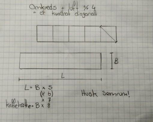 målene på kvadrater og strimler til tehætter