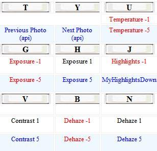 lightroom windows keyboard shortcuts