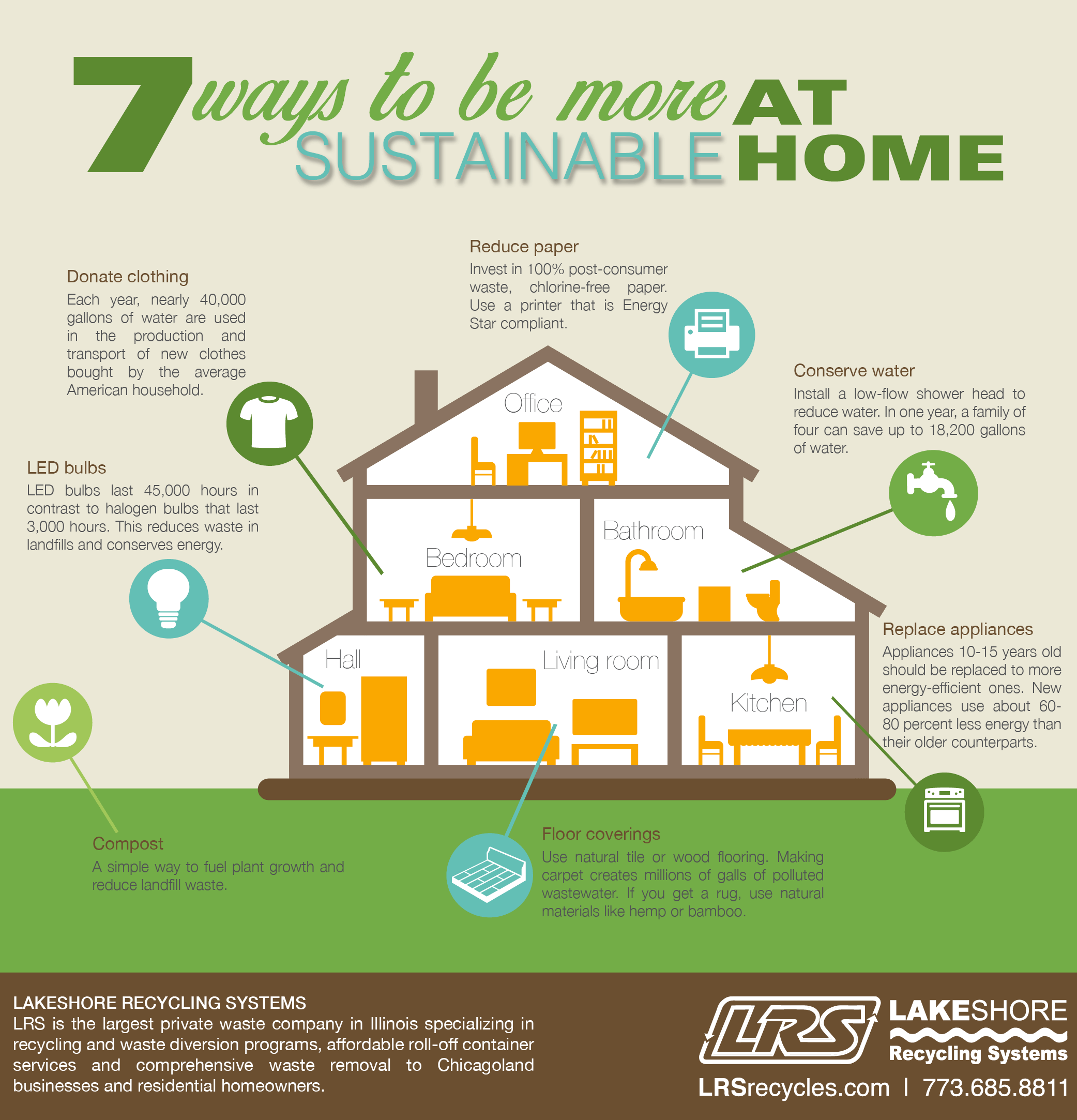 7 Simple Ways Your Family Can Live More Sustainably At