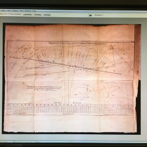 David Rittenhouse's Transit of Venus, as shared in the American Philosophical Society's first volume, Transactions