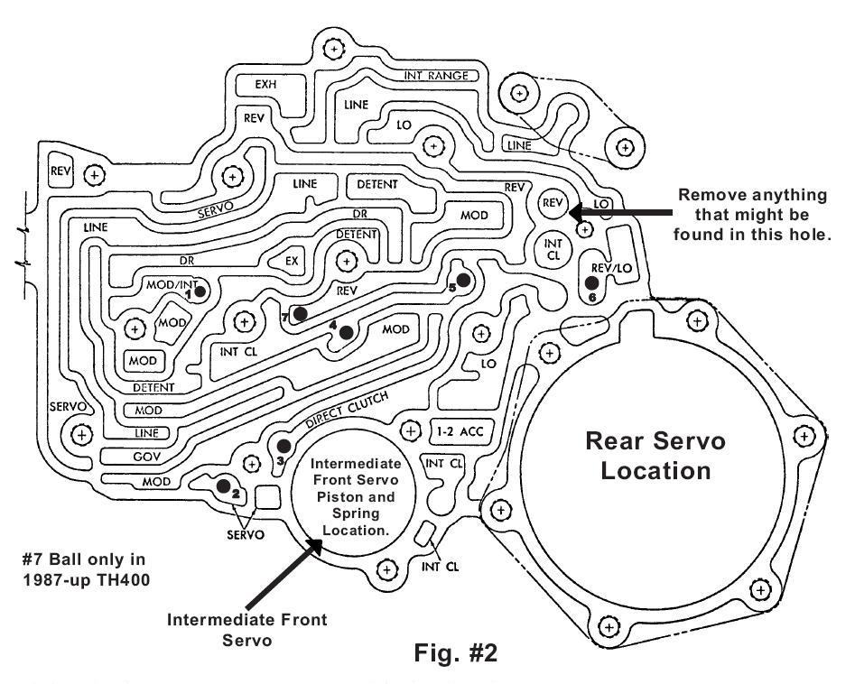 th400 valve body diagram wiring diagram 5R110 Valve Body Diagram body th400 valve diagramth400 valve body diagram 19