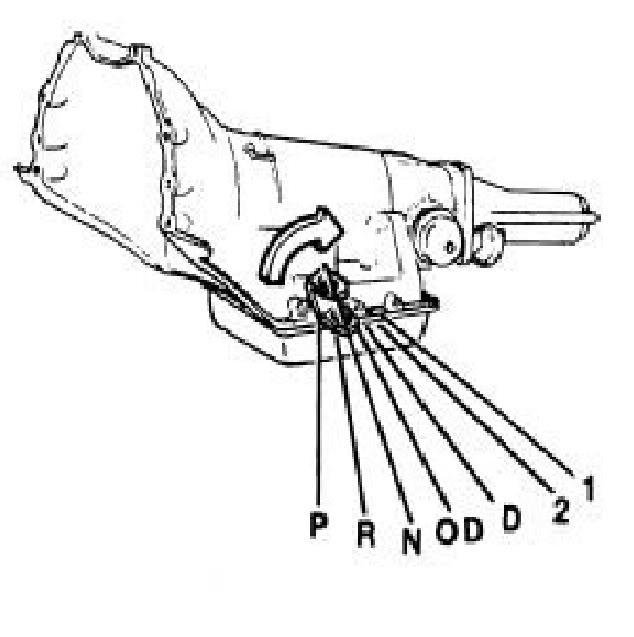 Diagram Th350 Transmission Diagram Imageresizertool Diagram