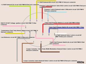 4L60E Limp Mode Please Help!!!!  LS1TECH  Camaro and Firebird Forum Discussion