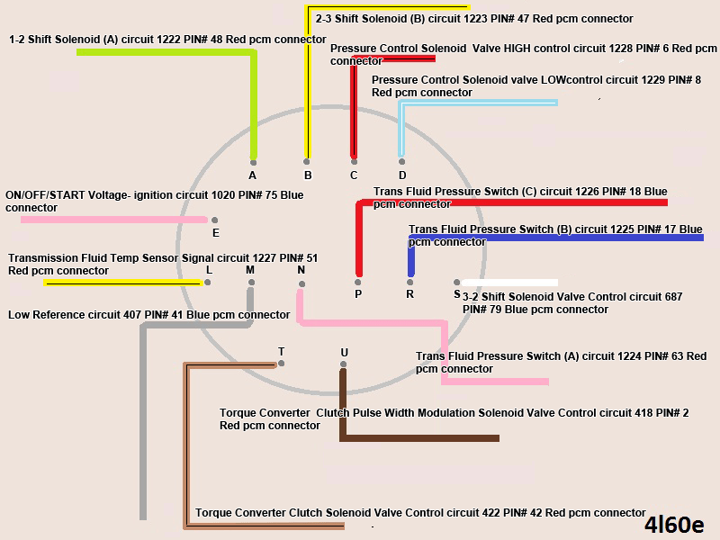 4t60 torque converter wire diagram   34 wiring diagram