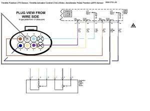 05 GTO in S14 DBW throttle wiring help  LS1TECH  Camaro